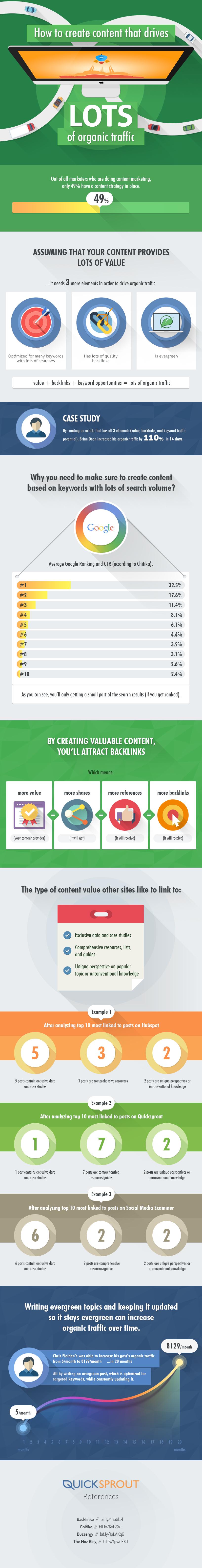 Come-creare-contenuti-in-grado-di-generare-traffico-sul-tuo-sito-web
