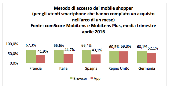 mobile-commerce-3